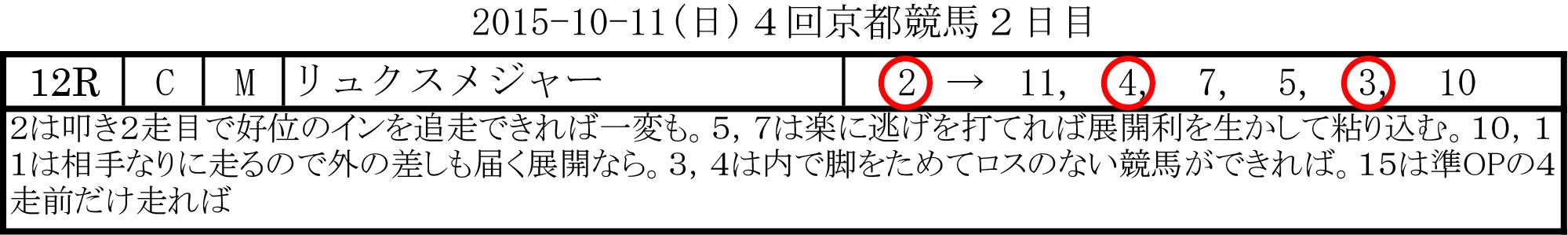 yoso_151011_kyoto12r