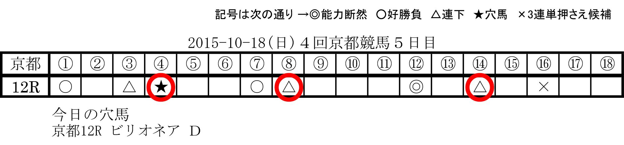 yoso_151018_sun_re_kyoto_12r