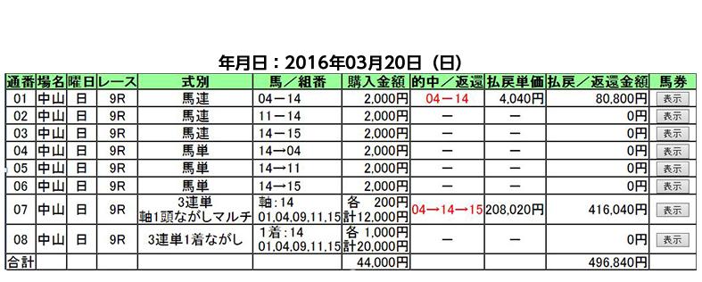 20160320_voice_os