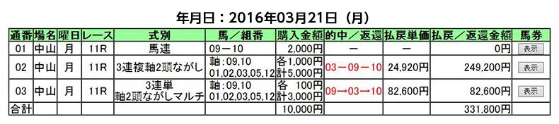 20160321_voice_os